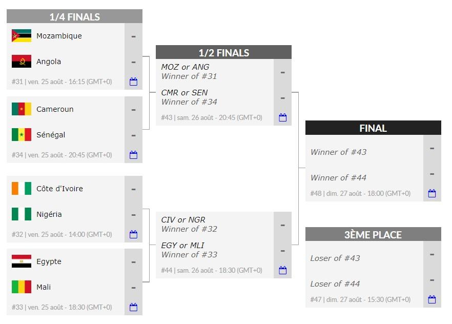 quartF-FIBAafrobasket