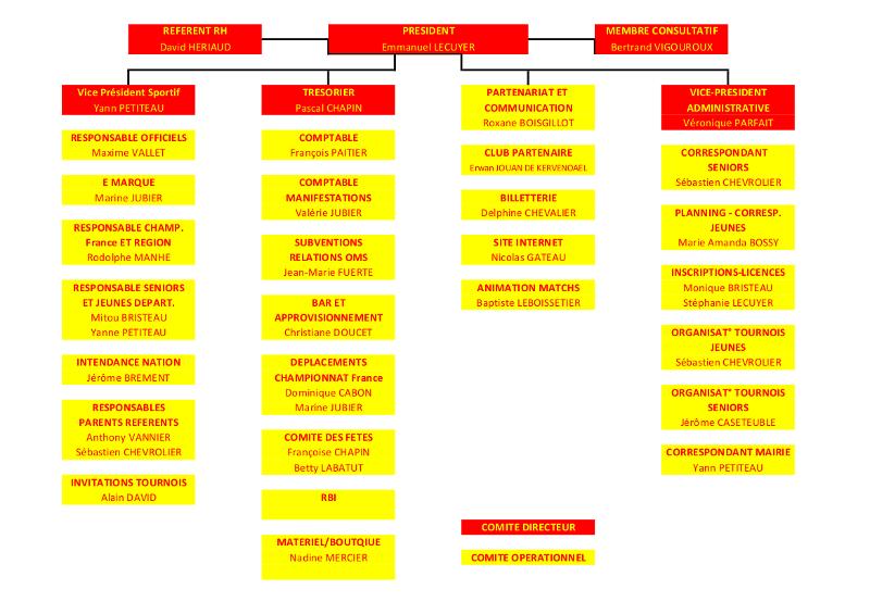 Organigramme-2018-2019